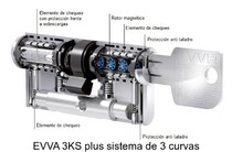EVVA 3KS plus sistema de 3 curva antibumpings